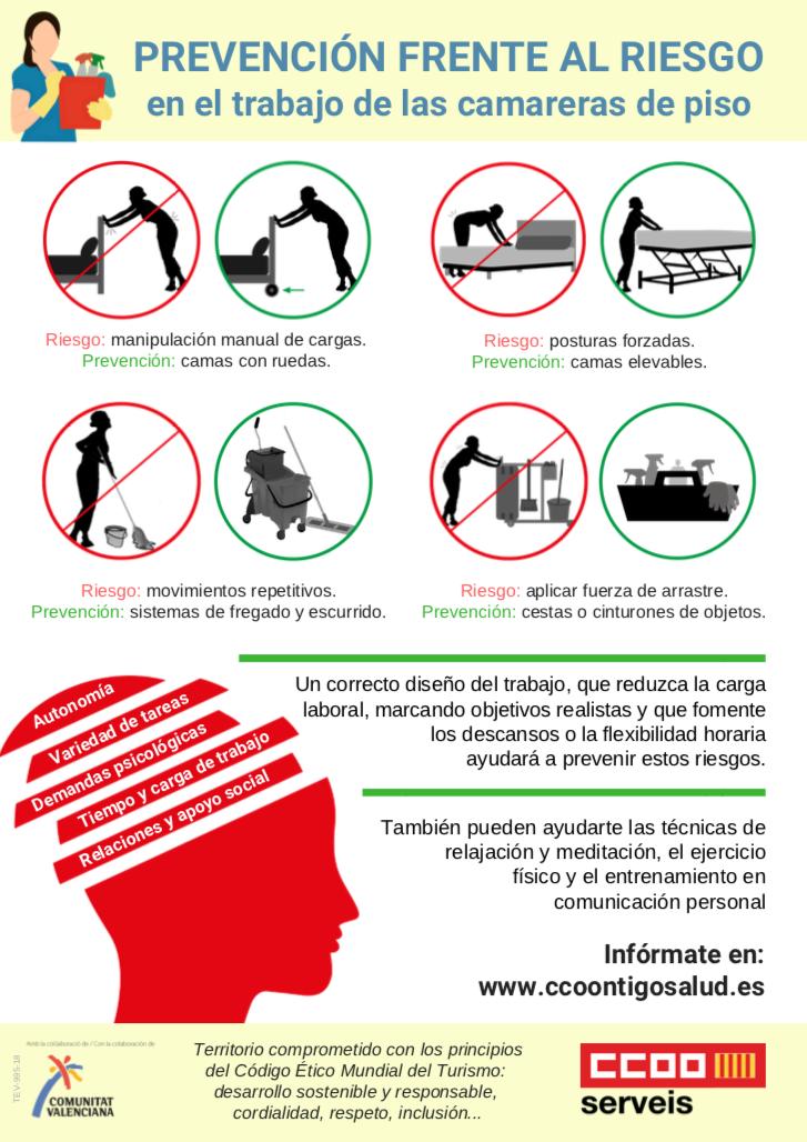 pdf Prevención frente al riesgo CCOO-servicios